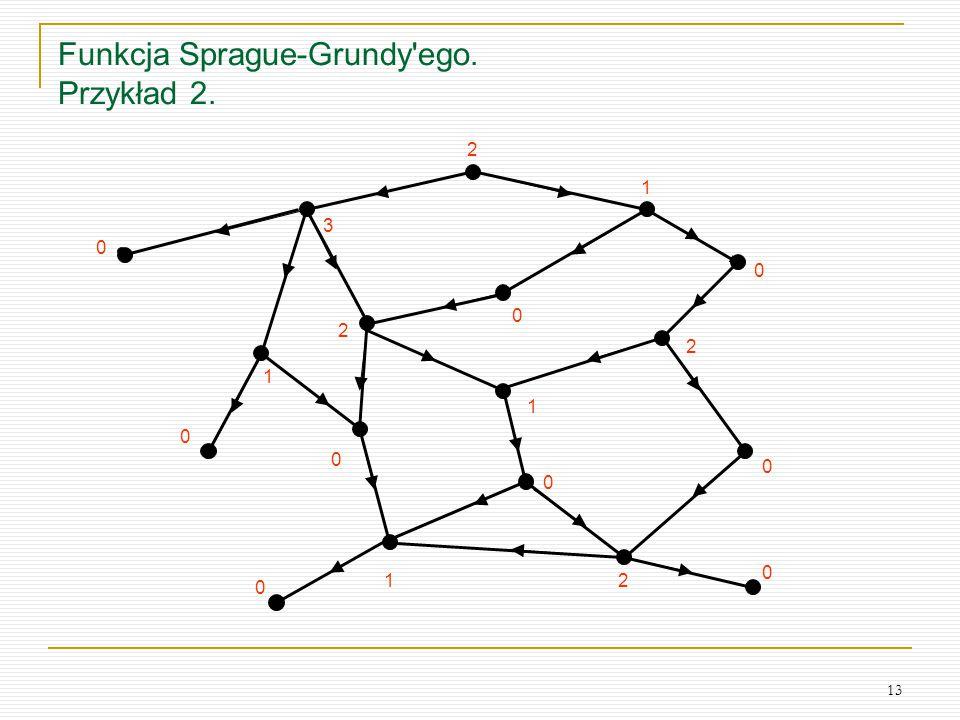 Funkcja Sprague-Grundy ego. Przykład 2.