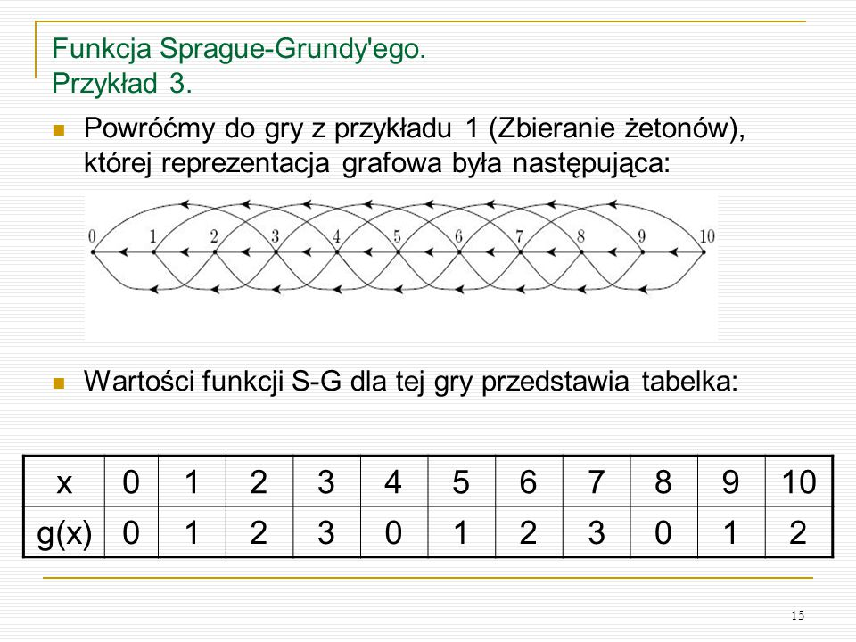 Funkcja Sprague-Grundy ego. Przykład 3.