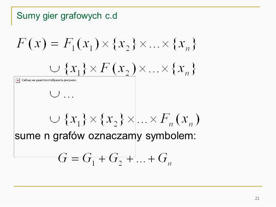 sume n grafów oznaczamy symbolem:
