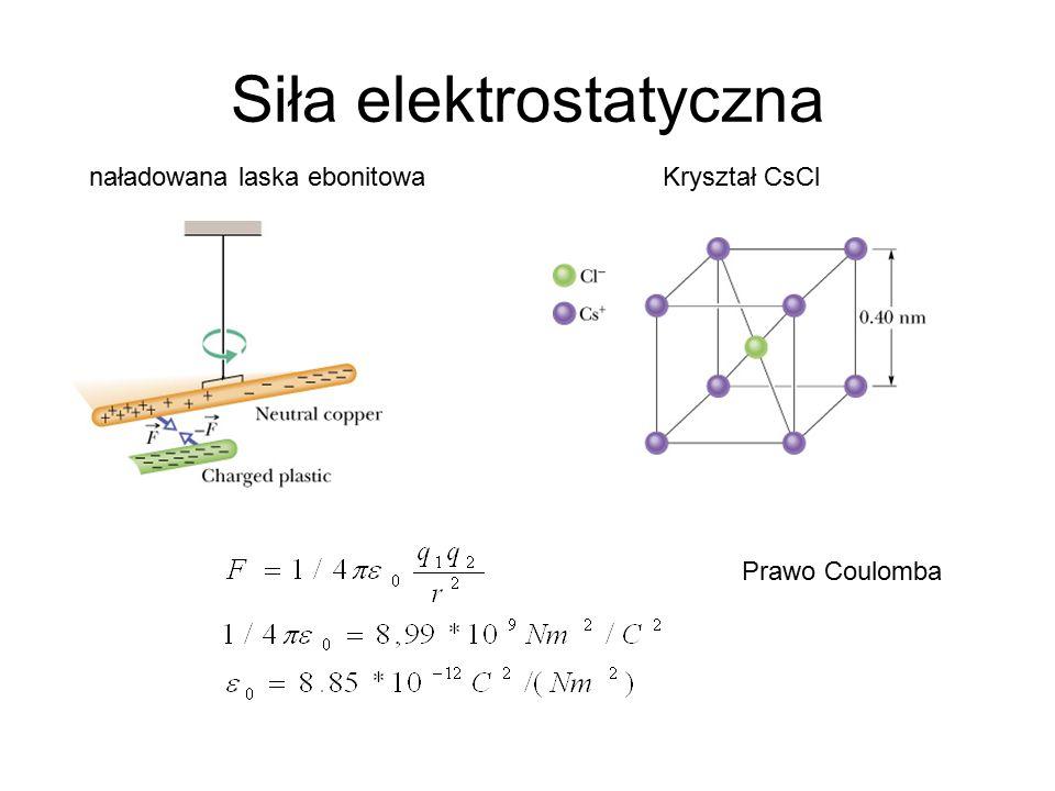 Siła elektrostatyczna