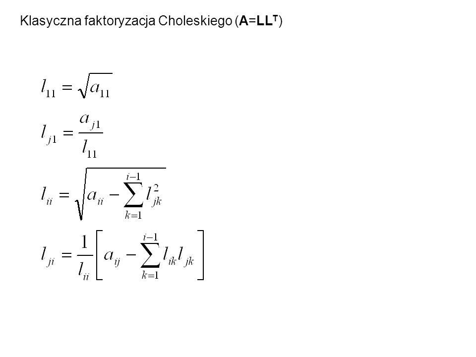 Klasyczna faktoryzacja Choleskiego (A=LLT)