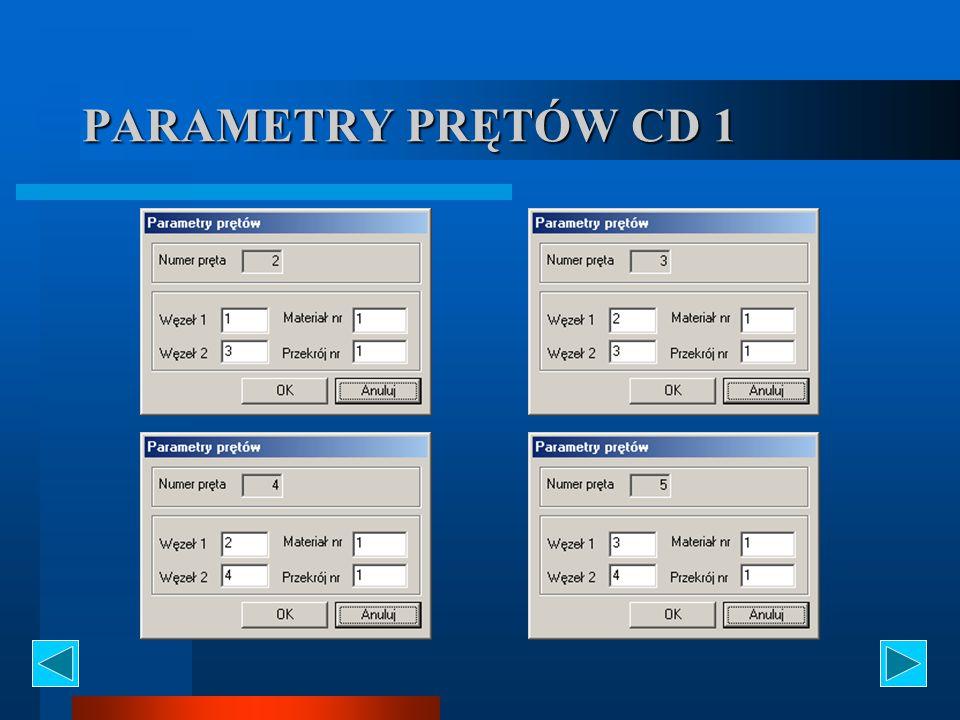 PARAMETRY PRĘTÓW CD 1