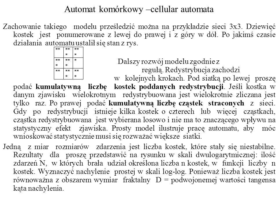 Automat komórkowy –cellular automata