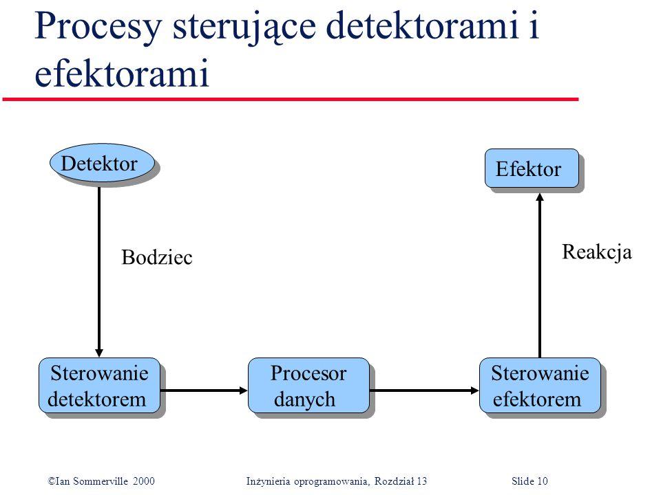 Procesy sterujące detektorami i efektorami