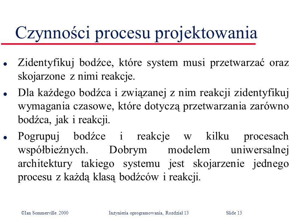 Czynności procesu projektowania