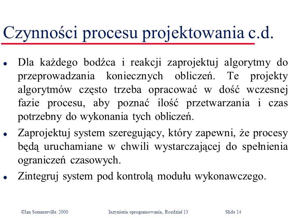 Czynności procesu projektowania c.d.