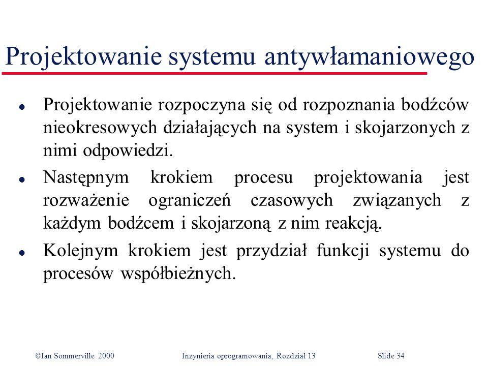 Projektowanie systemu antywłamaniowego