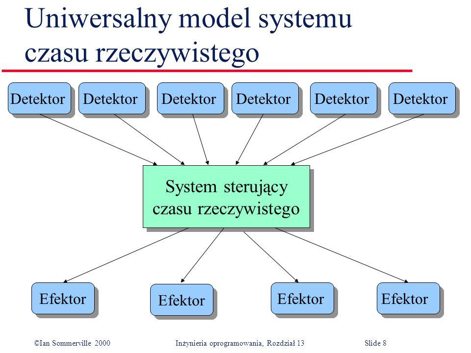 Uniwersalny model systemu czasu rzeczywistego