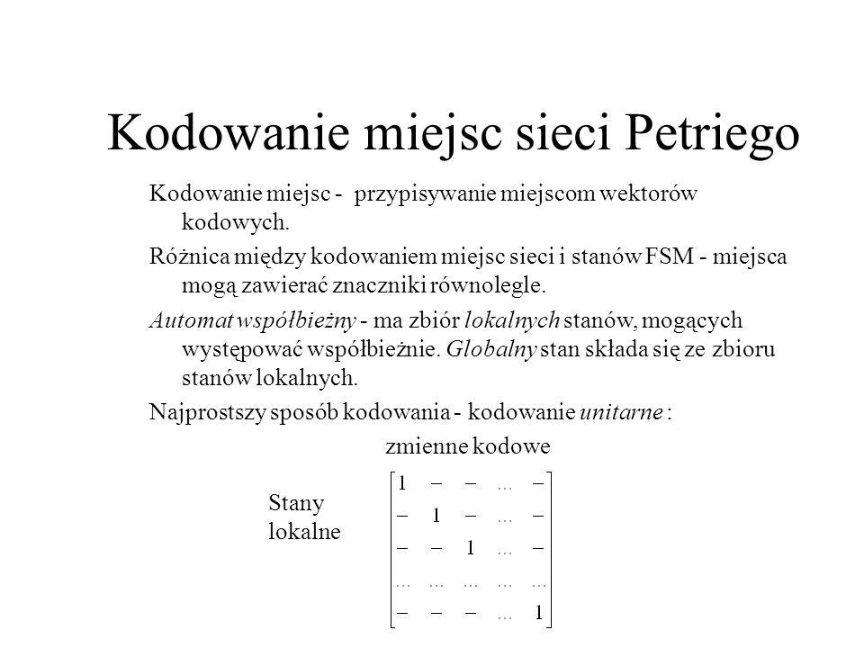 Kodowanie miejsc sieci Petriego