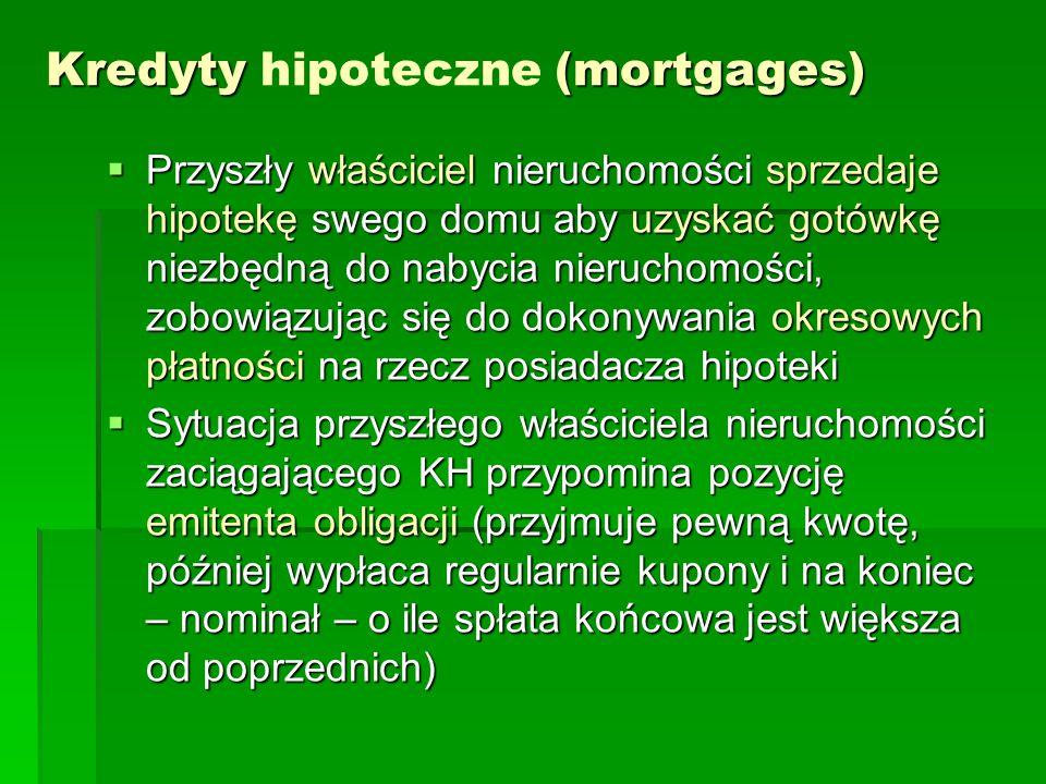 Kredyty hipoteczne (mortgages)