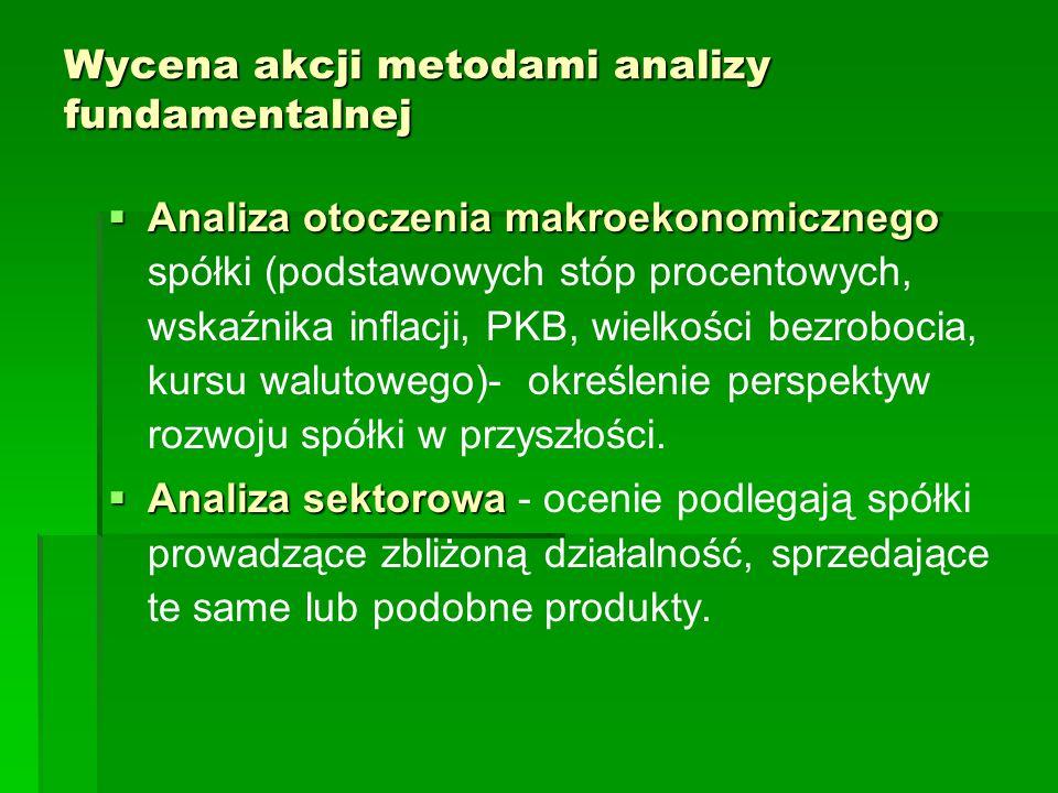 Wycena akcji metodami analizy fundamentalnej