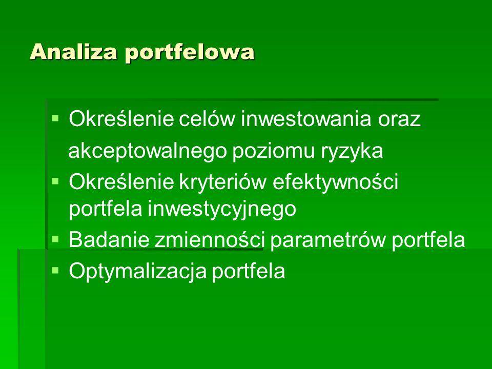 Analiza portfelowa Określenie celów inwestowania oraz. akceptowalnego poziomu ryzyka. Określenie kryteriów efektywności portfela inwestycyjnego.