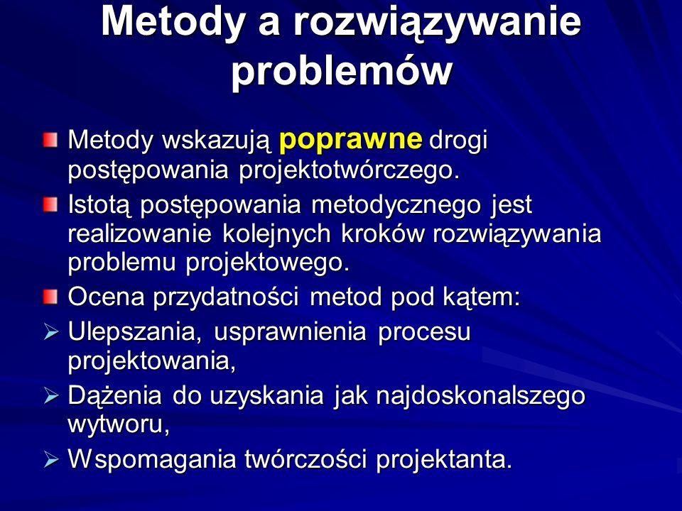 Metody a rozwiązywanie problemów