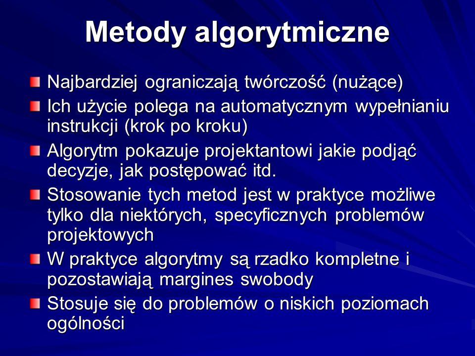 Metody algorytmiczne Najbardziej ograniczają twórczość (nużące)