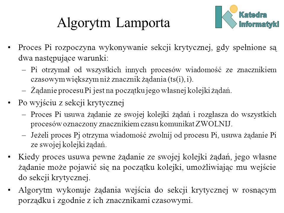 Katedra Informatyki. Algorytm Lamporta. Proces Pi rozpoczyna wykonywanie sekcji krytycznej, gdy spełnione są dwa następujące warunki:
