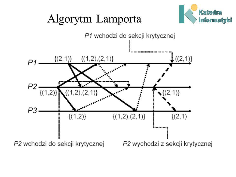 Katedra Informatyki Algorytm Lamporta