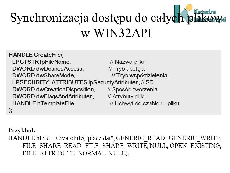 Synchronizacja dostępu do całych plików w WIN32API