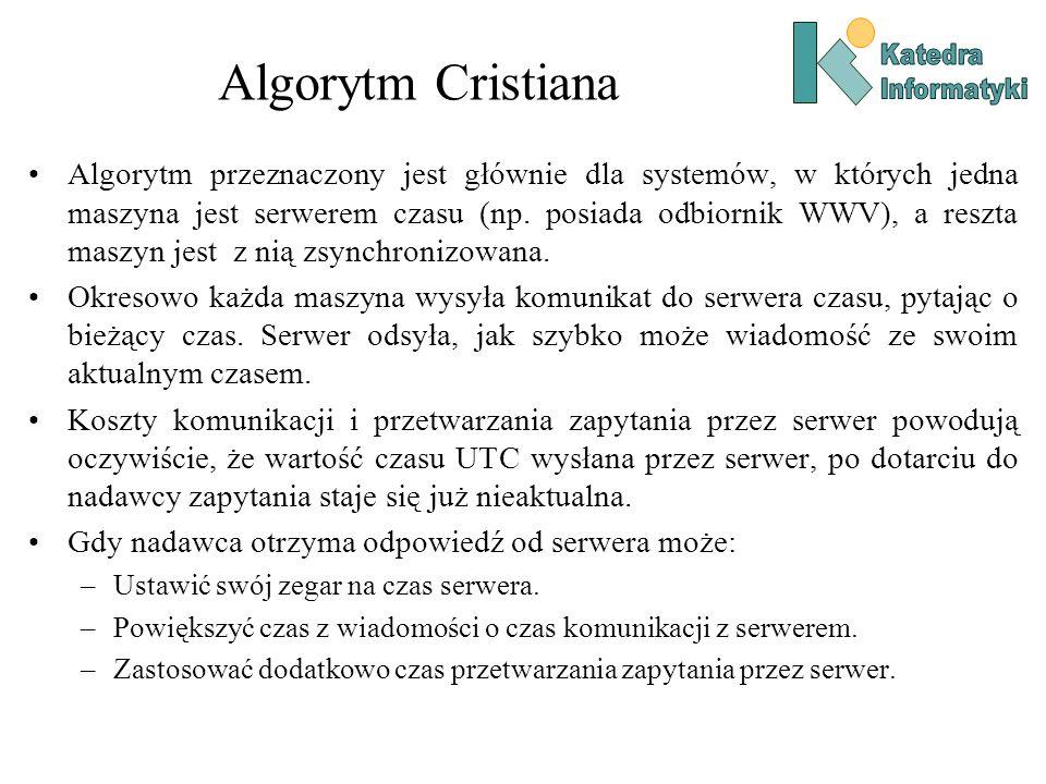 Katedra Informatyki. Algorytm Cristiana.