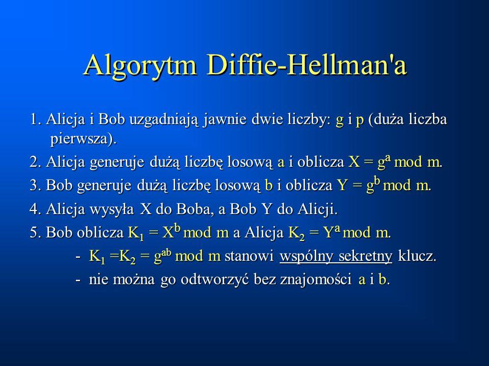 Algorytm Diffie-Hellman a