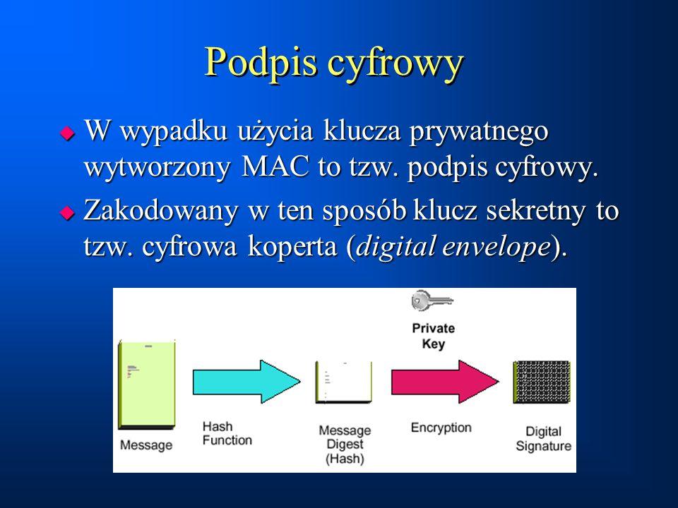 Podpis cyfrowy W wypadku użycia klucza prywatnego wytworzony MAC to tzw. podpis cyfrowy.