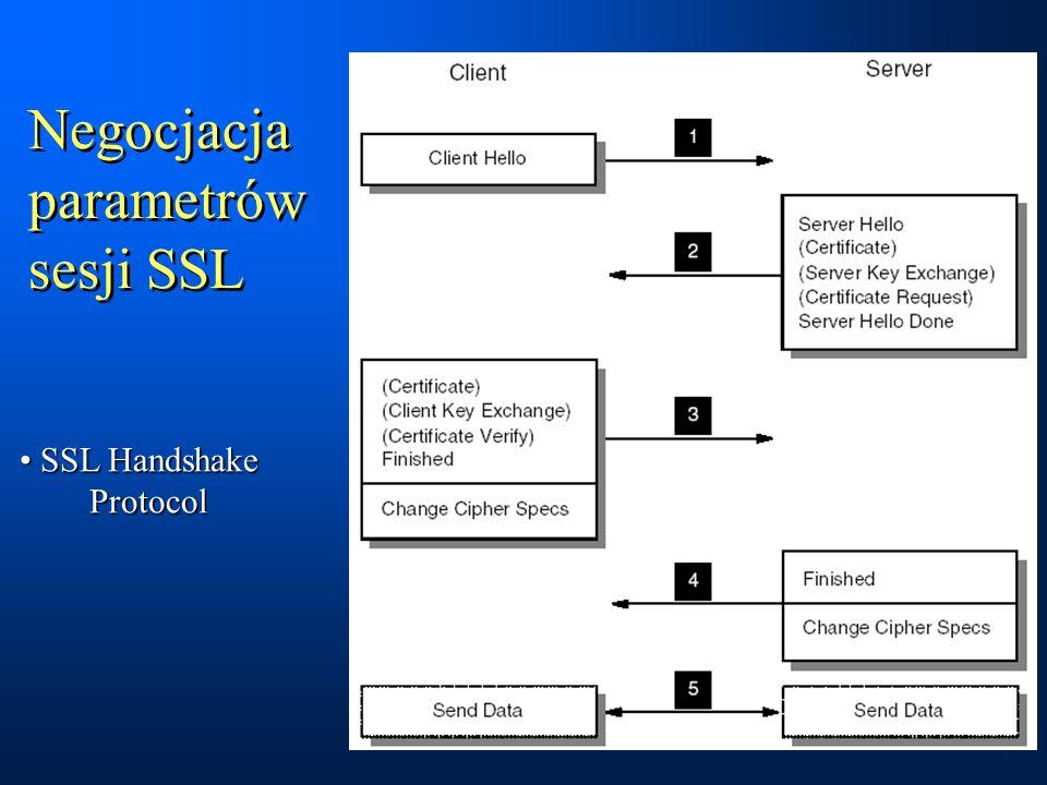 Negocjacja parametrów sesji SSL