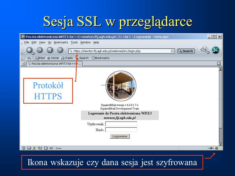 Sesja SSL w przeglądarce