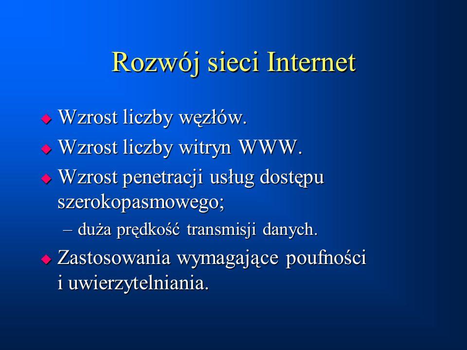 Rozwój sieci Internet Wzrost liczby węzłów. Wzrost liczby witryn WWW.