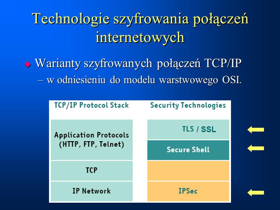 Technologie szyfrowania połączeń internetowych
