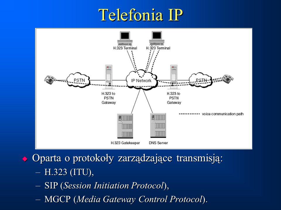 Telefonia IP Oparta o protokoły zarządzające transmisją: H.323 (ITU),