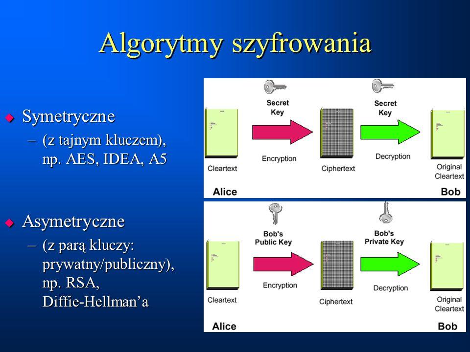 Algorytmy szyfrowania
