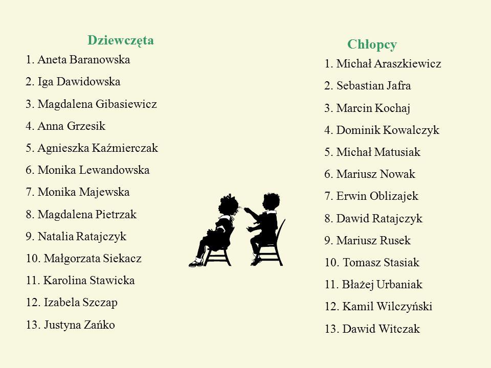 Dziewczęta Chłopcy 1. Aneta Baranowska 1. Michał Araszkiewicz