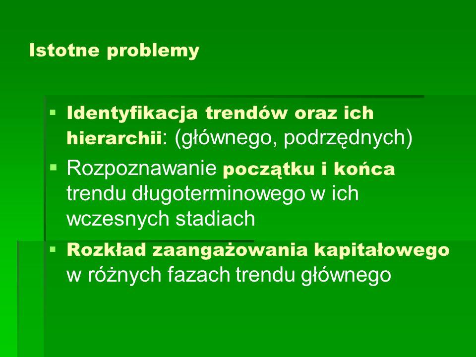 Istotne problemy Identyfikacja trendów oraz ich hierarchii: (głównego, podrzędnych)
