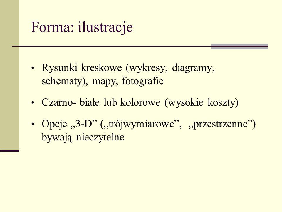 Forma: ilustracje Rysunki kreskowe (wykresy, diagramy, schematy), mapy, fotografie. Czarno- białe lub kolorowe (wysokie koszty)