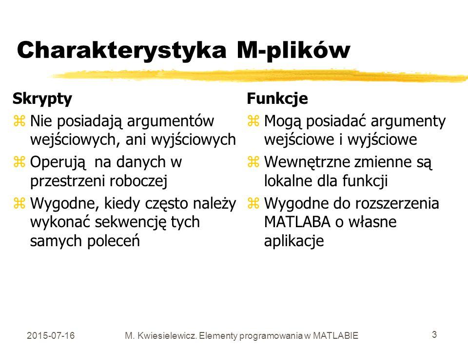 Charakterystyka M-plików