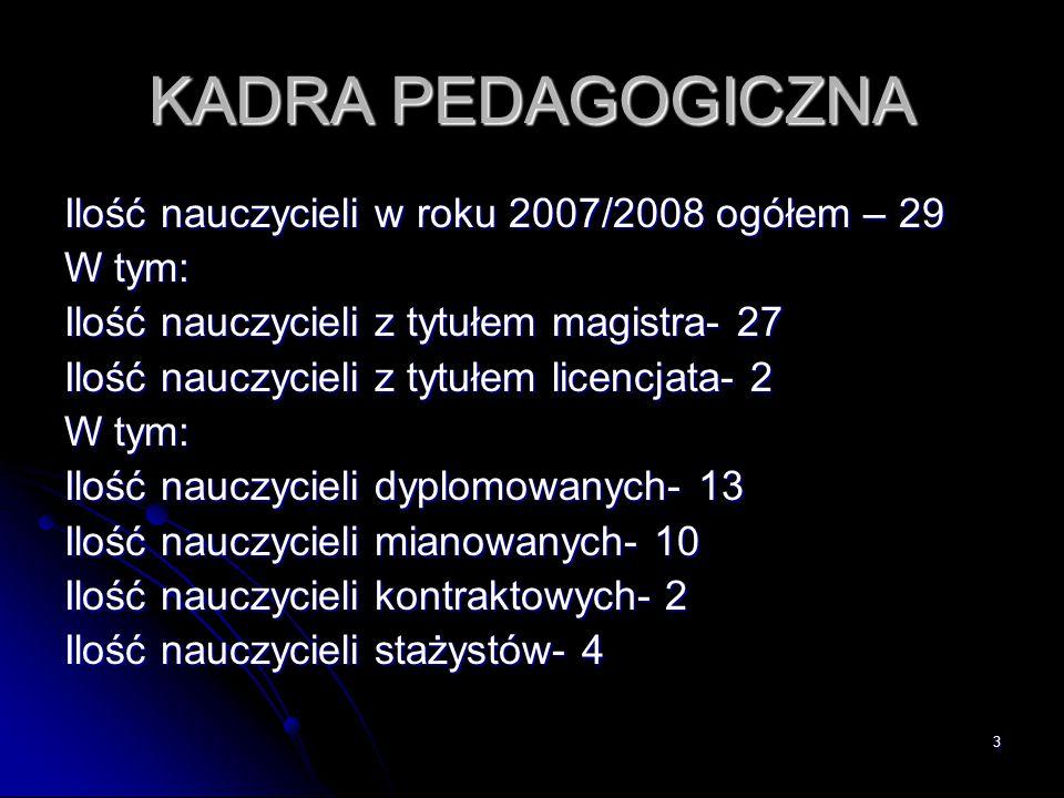 KADRA PEDAGOGICZNA Ilość nauczycieli w roku 2007/2008 ogółem – 29