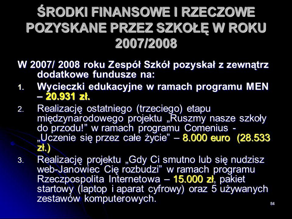 ŚRODKI FINANSOWE I RZECZOWE POZYSKANE PRZEZ SZKOŁĘ W ROKU 2007/2008