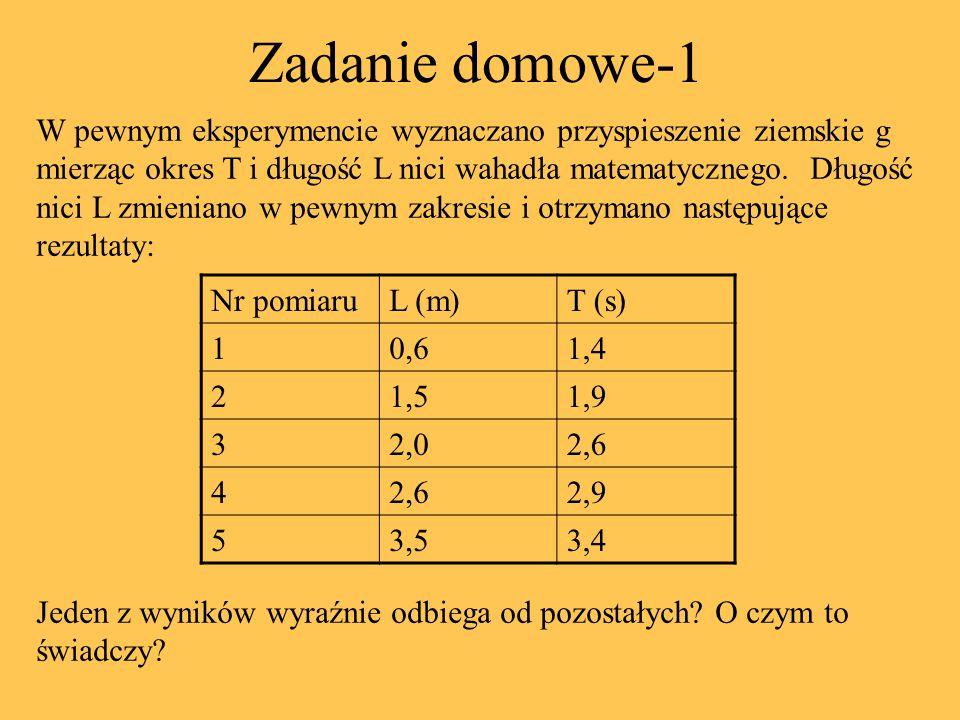 Zadanie domowe-1