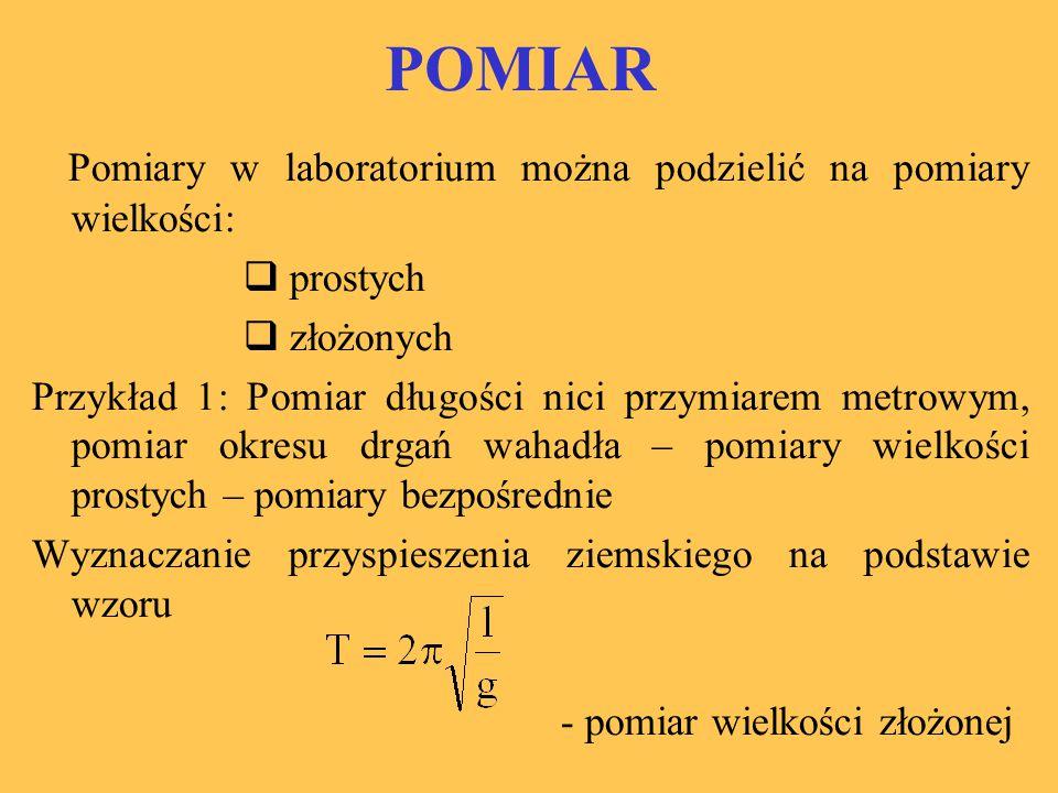 POMIAR Pomiary w laboratorium można podzielić na pomiary wielkości: