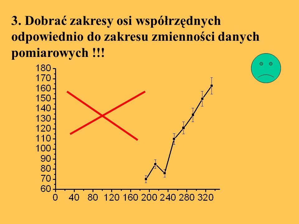 3. Dobrać zakresy osi współrzędnych odpowiednio do zakresu zmienności danych pomiarowych !!!