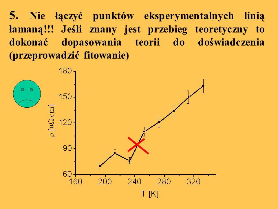 5. Nie łączyć punktów eksperymentalnych linią łamaną