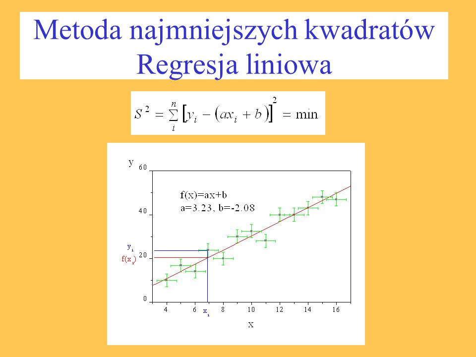 Metoda najmniejszych kwadratów Regresja liniowa