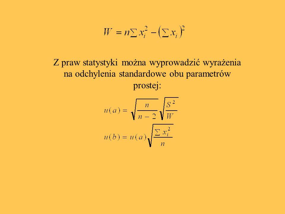 Z praw statystyki można wyprowadzić wyrażenia na odchylenia standardowe obu parametrów prostej: