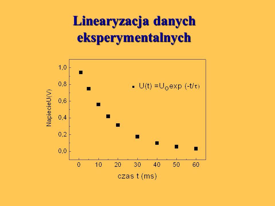 Linearyzacja danych eksperymentalnych