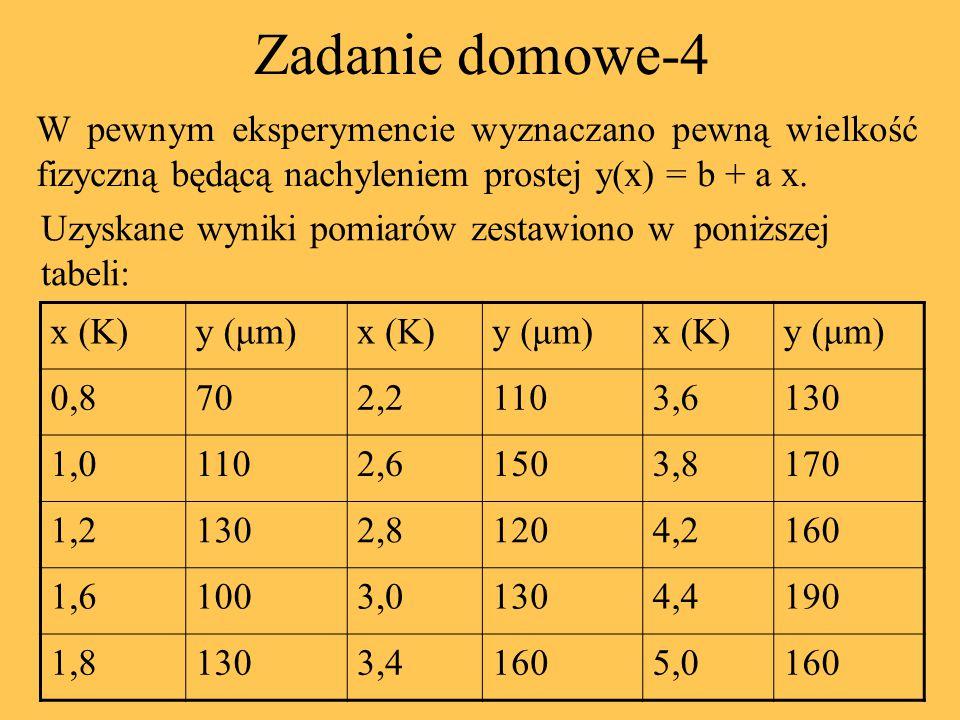 Zadanie domowe-4 W pewnym eksperymencie wyznaczano pewną wielkość fizyczną będącą nachyleniem prostej y(x) = b + a x.