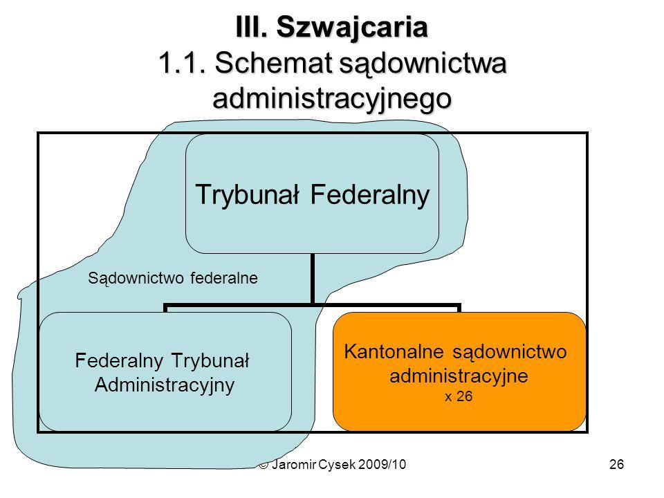 III. Szwajcaria 1.1. Schemat sądownictwa administracyjnego