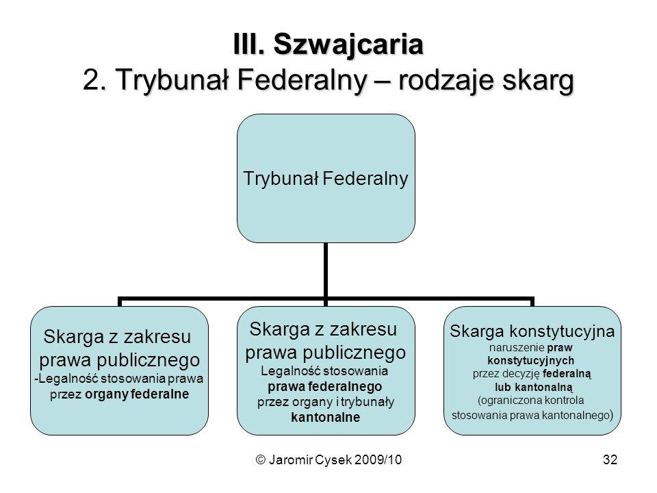 III. Szwajcaria 2. Trybunał Federalny – rodzaje skarg