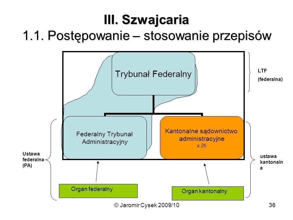 III. Szwajcaria 1.1. Postępowanie – stosowanie przepisów
