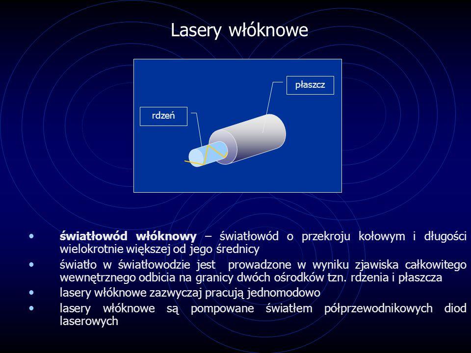 Lasery włóknowe płaszcz. rdzeń. światłowód włóknowy – światłowód o przekroju kołowym i długości wielokrotnie większej od jego średnicy.