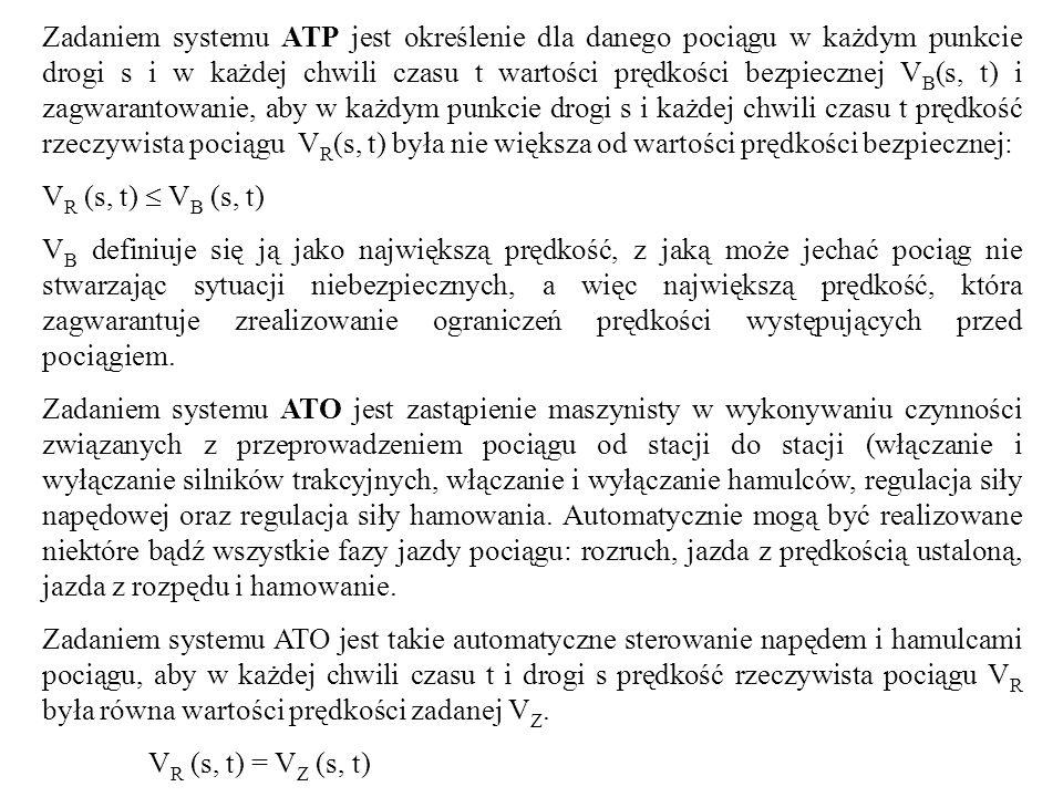 Zadaniem systemu ATP jest określenie dla danego pociągu w każdym punkcie drogi s i w każdej chwili czasu t wartości prędkości bezpiecznej VB(s, t) i zagwarantowanie, aby w każdym punkcie drogi s i każdej chwili czasu t prędkość rzeczywista pociągu VR(s, t) była nie większa od wartości prędkości bezpiecznej: