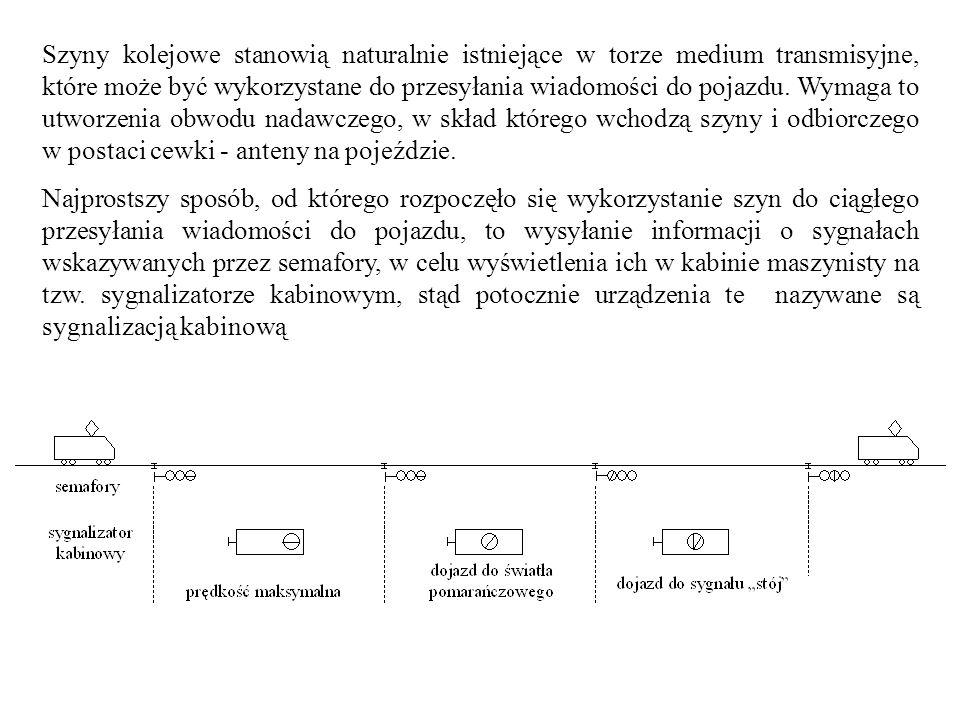 Szyny kolejowe stanowią naturalnie istniejące w torze medium transmisyjne, które może być wykorzystane do przesyłania wiadomości do pojazdu. Wymaga to utworzenia obwodu nadawczego, w skład którego wchodzą szyny i odbiorczego w postaci cewki - anteny na pojeździe.